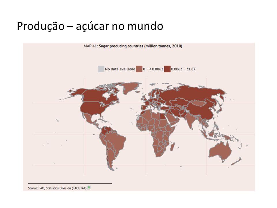 Produção – açúcar no mundo