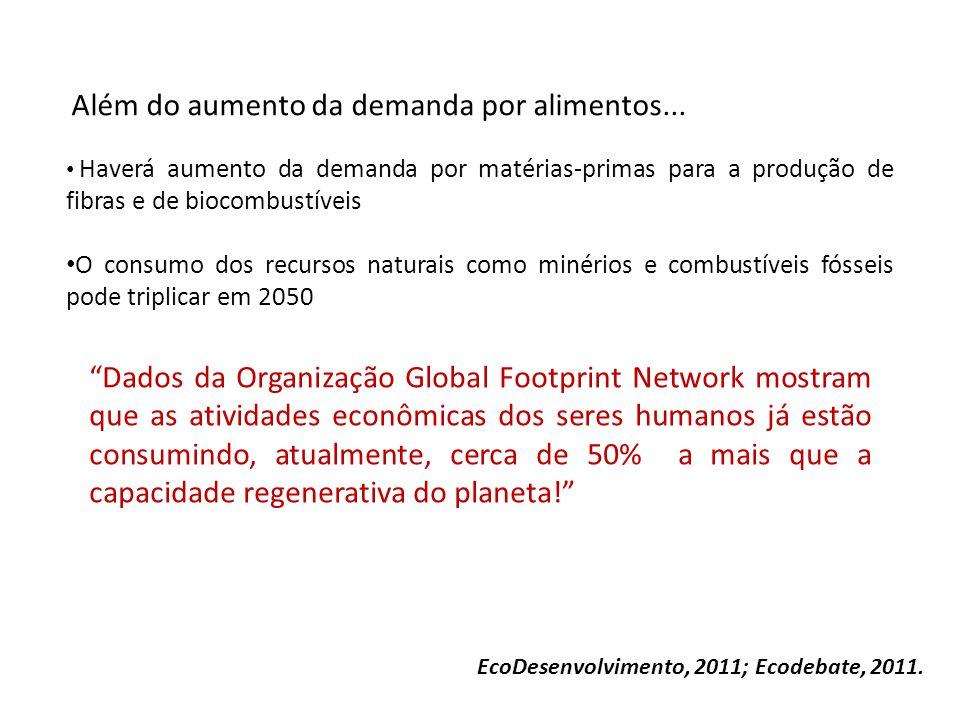 Além do aumento da demanda por alimentos... Haverá aumento da demanda por matérias-primas para a produção de fibras e de biocombustíveis O consumo dos