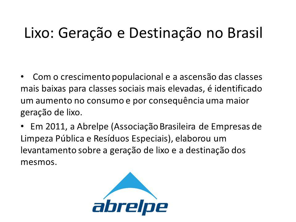 Lixo: Geração e Destinação no Brasil Com o crescimento populacional e a ascensão das classes mais baixas para classes sociais mais elevadas, é identif