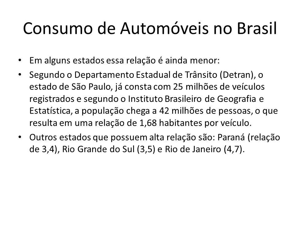Consumo de Automóveis no Brasil Em alguns estados essa relação é ainda menor: Segundo o Departamento Estadual de Trânsito (Detran), o estado de São Pa