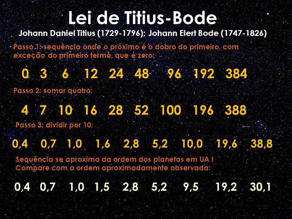 Lei de Titius-Bode Johann Daniel Titius (1729-1796); Johann Elert Bode (1747-1826) 0 3 6 12 24 48 96 192 384 4 7 10 16 28 52 100 196 388 0,4 0,7 1,0 1,6 2,8 5,2 10,0 19,6 38,8 Passo 1: sequência onde o próximo é o dobro do primeiro, com exceção do primeiro termo, que é zero: Passo 3: dividir por 10: Passo 2: somar quatro: Sequência se aproxima da ordem dos planetas em UA .
