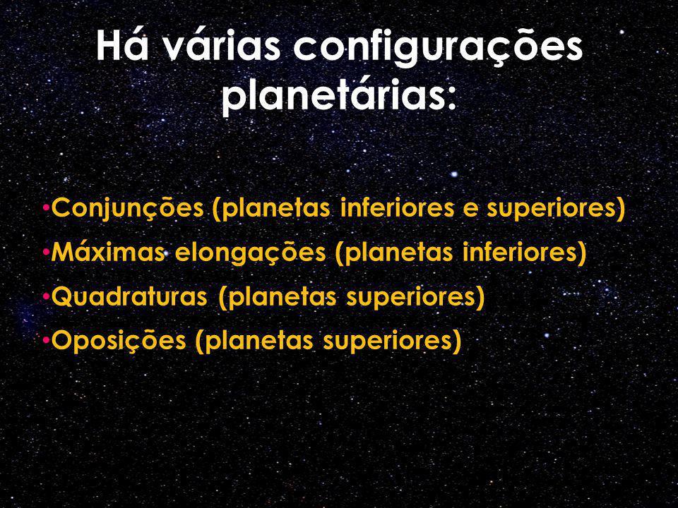 Há várias configurações planetárias: onjunções (planetas inferiores e superiores) Conjunções (planetas inferiores e superiores) Máximas elongações (planetas inferiores) Máximas elongações (planetas inferiores) Quadraturas (planetas superiores) Quadraturas (planetas superiores) Oposições (planetas superiores) Oposições (planetas superiores)