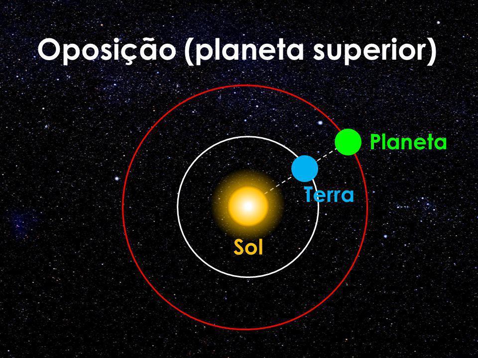 Oposição (planeta superior) Sol Terra Planeta
