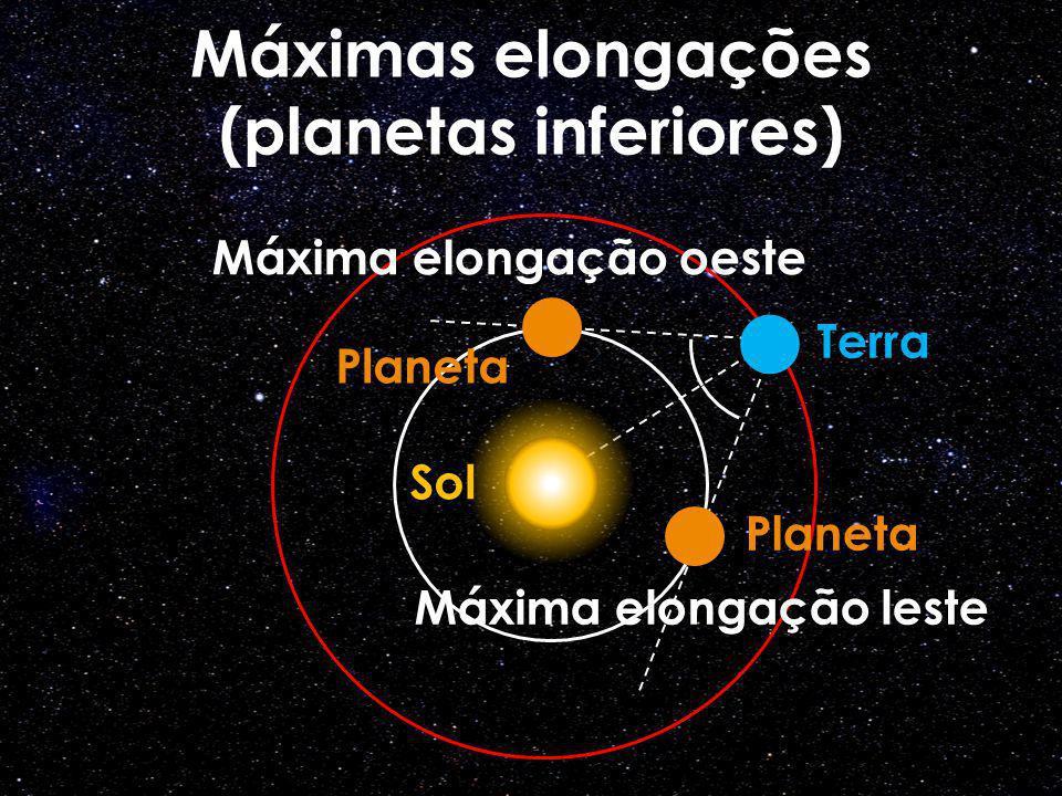 Máximas elongações (planetas inferiores) Máxima elongação oeste Máxima elongação leste Sol Terra Planeta