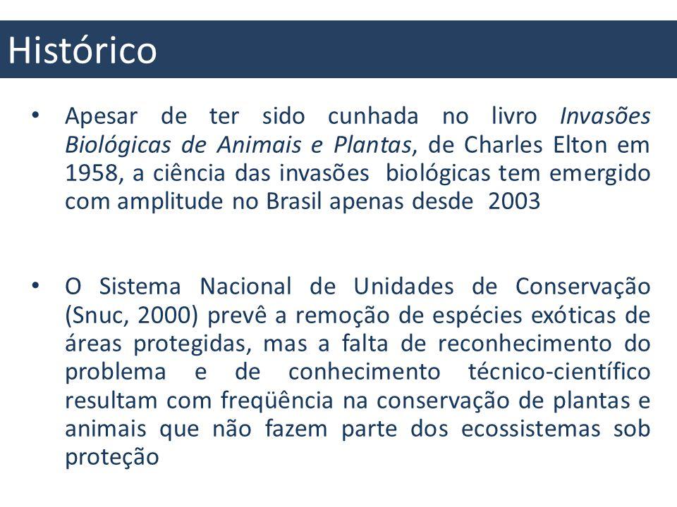 Legislação - prevenção Lei 9605/98 (Lei de Crimes Ambientais); Decreto 3179/99 Art.