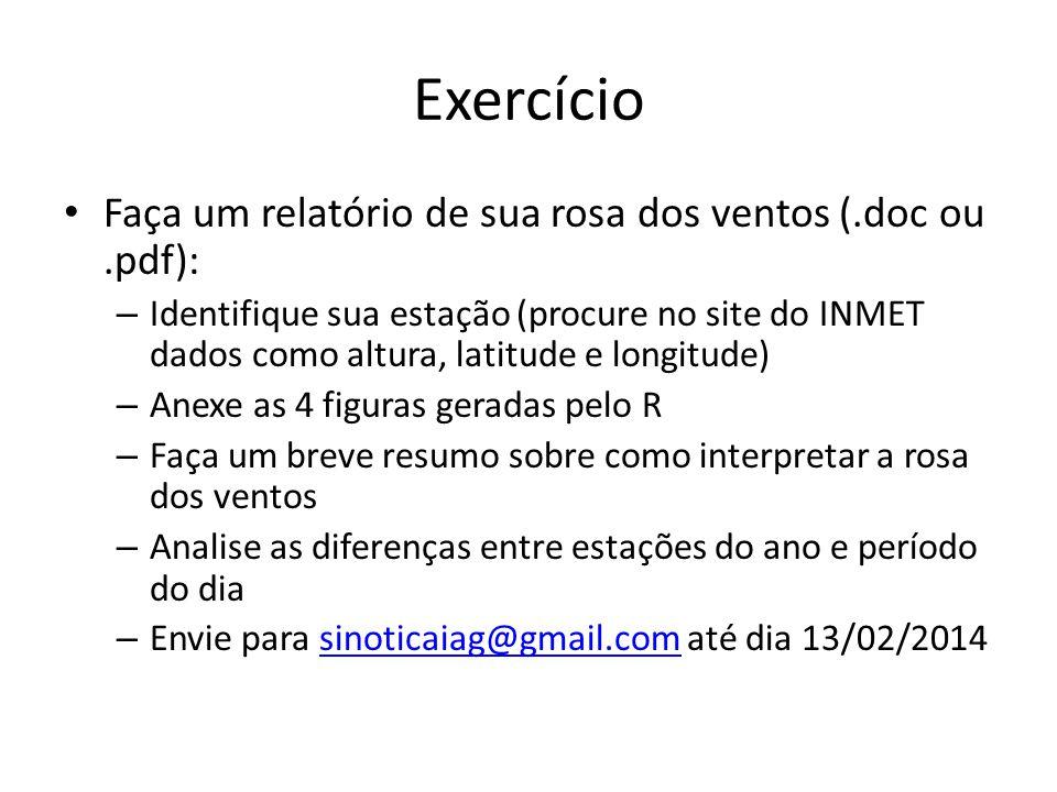 Exercício Faça um relatório de sua rosa dos ventos (.doc ou.pdf): – Identifique sua estação (procure no site do INMET dados como altura, latitude e lo