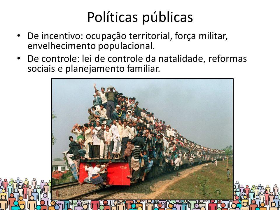 Políticas públicas De incentivo: ocupação territorial, força militar, envelhecimento populacional.