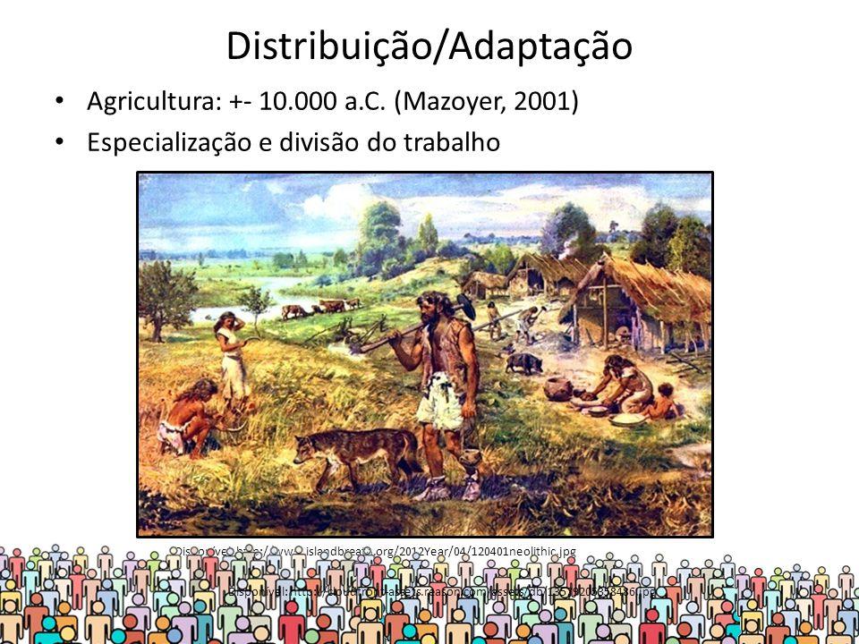 Distribuição/Adaptação Agricultura: +- 10.000 a.C.