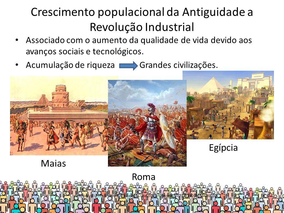 Crescimento populacional após Revolução Industrial Medicina, agricultura, saneamento básico, organização social, entre outros fatores, que eram limitantes foram superados.