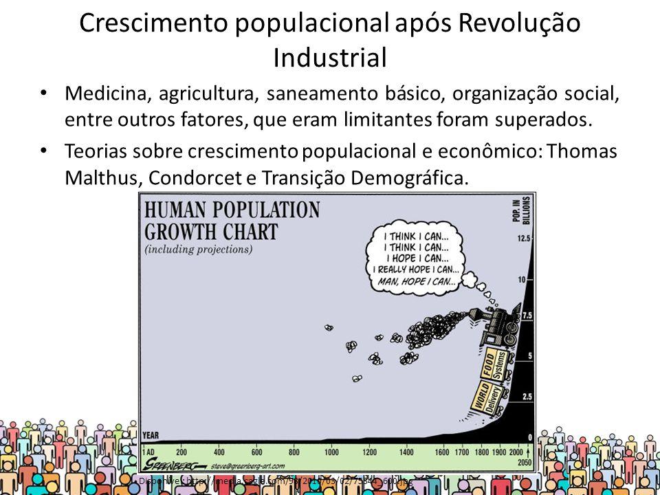 Crescimento populacional da Revolução Industrial até 1960 Disponível: http://fabiomarinelli.ilcannocchiale.it/mediamanager/sys.user/164815/popo2.jpg