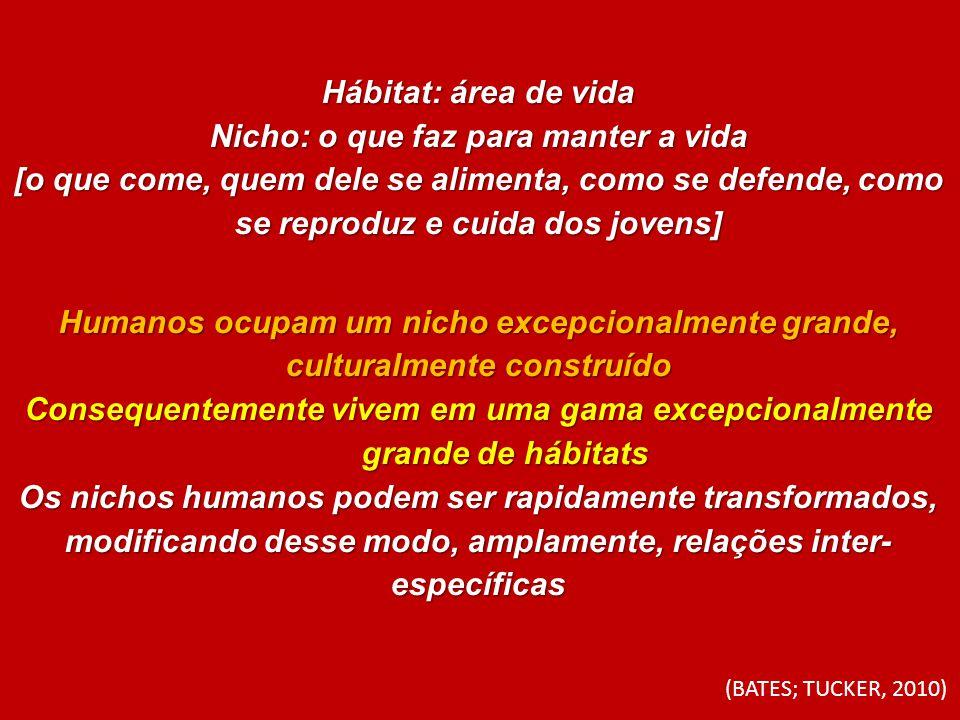 Hábitat: área de vida Nicho: o que faz para manter a vida [o que come, quem dele se alimenta, como se defende, como se reproduz e cuida dos jovens] Hu