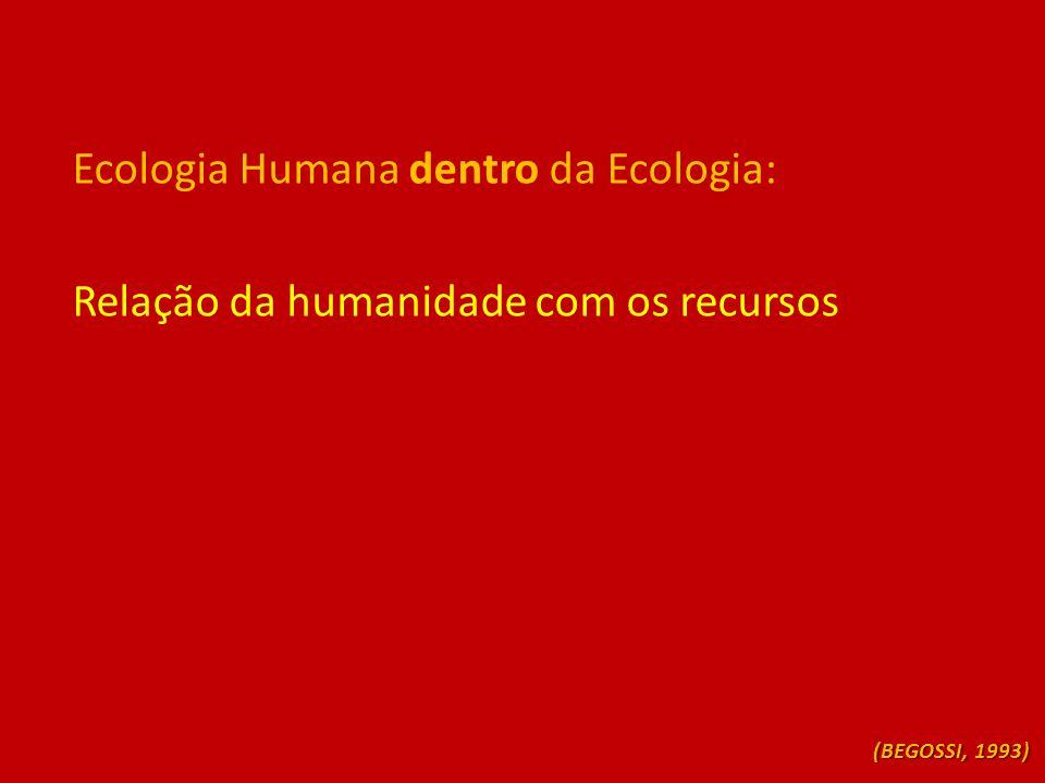 Ecologia Humana dentro da Ecologia: Relação da humanidade com os recursos (BEGOSSI, 1993)