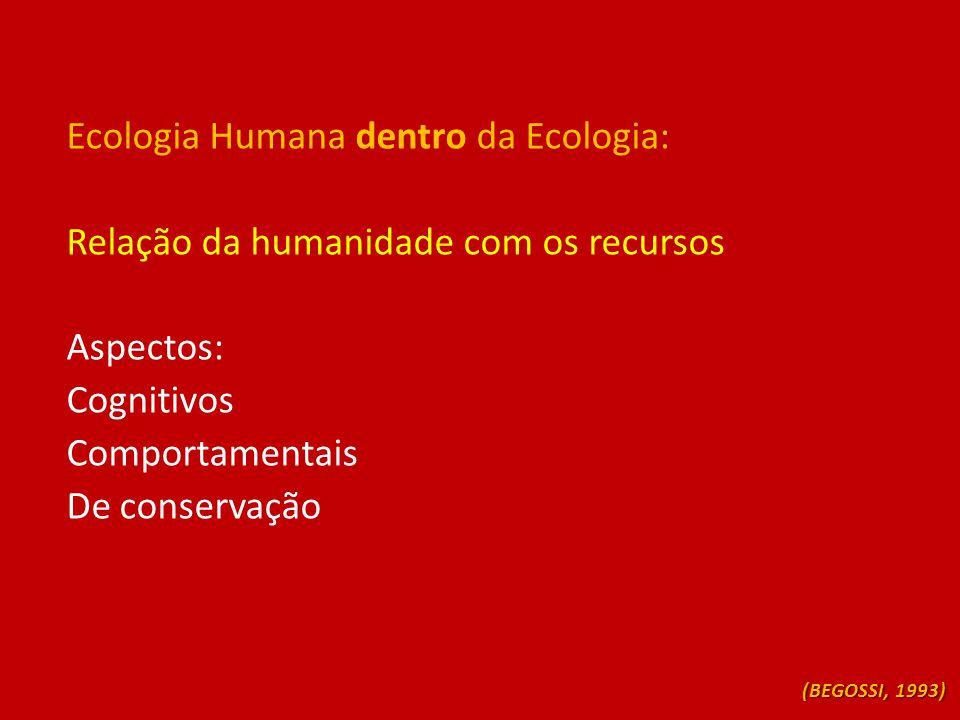 Ecologia Humana dentro da Ecologia: Relação da humanidade com os recursos Aspectos: Cognitivos Comportamentais De conservação (BEGOSSI, 1993)