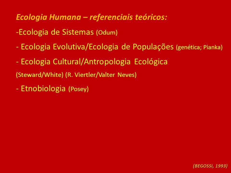 Ecologia Humana – referenciais teóricos: -Ecologia de Sistemas (Odum) - Ecologia Evolutiva/Ecologia de Populações (genética; Pianka) - Ecologia Cultur