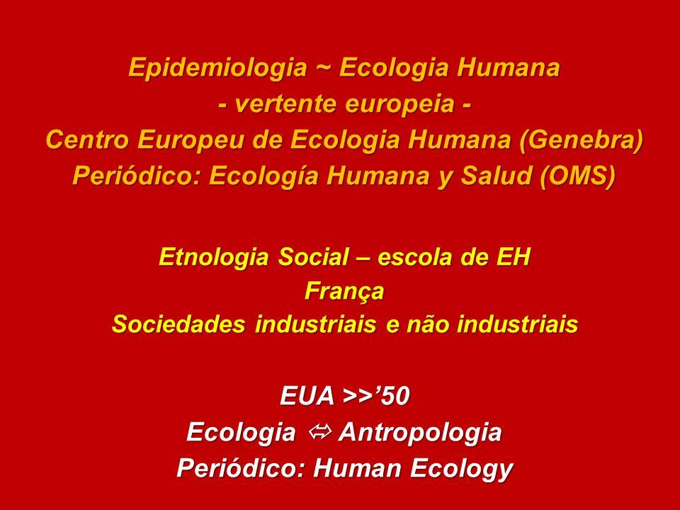 Epidemiologia ~ Ecologia Humana - vertente europeia - Centro Europeu de Ecologia Humana (Genebra) Periódico: Ecología Humana y Salud (OMS) Etnologia S