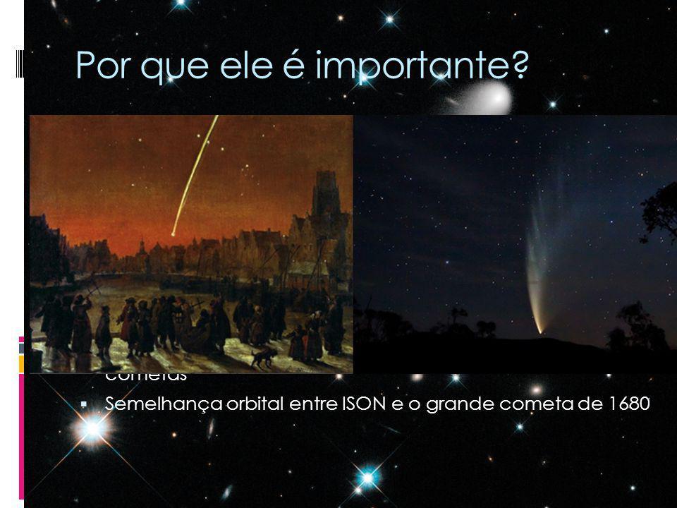 Por que ele é importante? Cometa mais brilhante desde 1965 Poderá ser visto durante o dia Isso se ele sobreviver a passagem pelo Sol... Nuvem Oort: nu