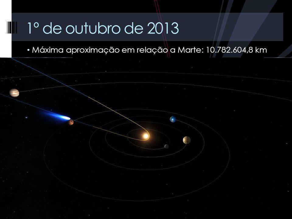Máxima aproximação em relação a Marte: 10.782.604,8 km 1º de outubro de 2013