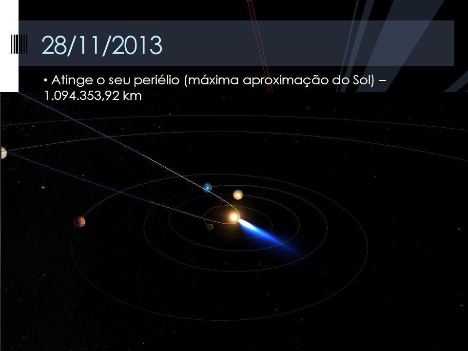 Atinge o seu periélio (máxima aproximação do Sol) – 1.094.353,92 km 28/11/2013