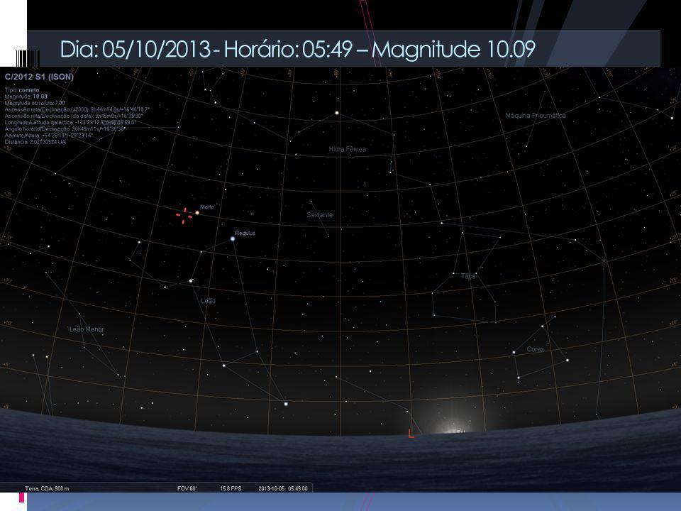 Dia: 05/10/2013 - Horário: 05:49 – Magnitude 10.09