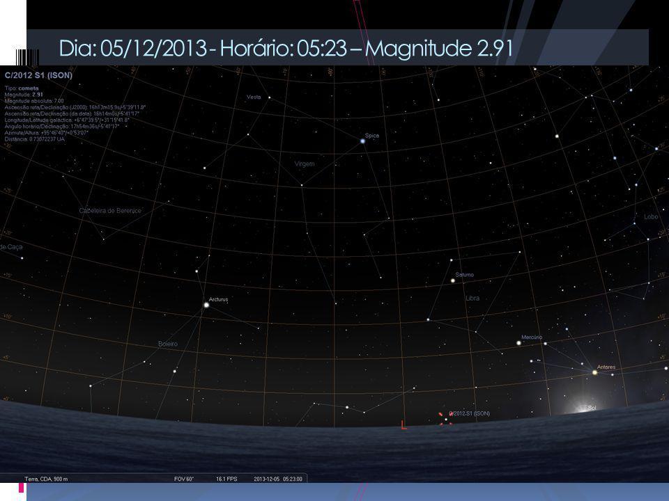 Dia: 05/12/2013 - Horário: 05:23 – Magnitude 2.91