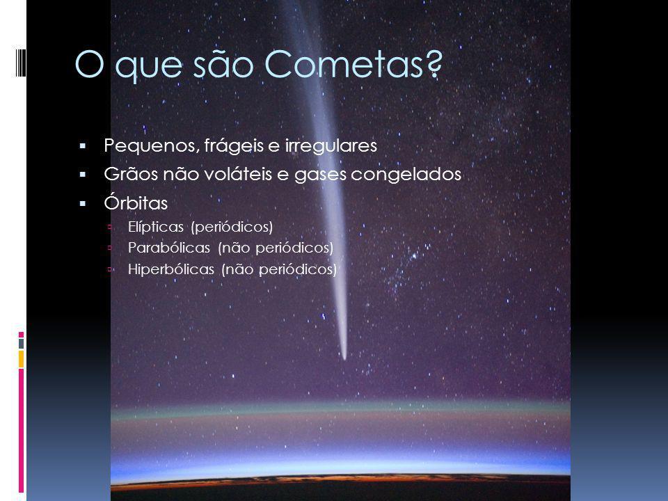 O que são Cometas.