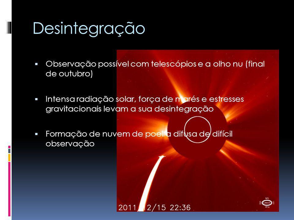 Desintegração Observação possível com telescópios e a olho nu (final de outubro) Intensa radiação solar, força de marés e estresses gravitacionais levam a sua desintegração Formação de nuvem de poeira difusa de difícil observação