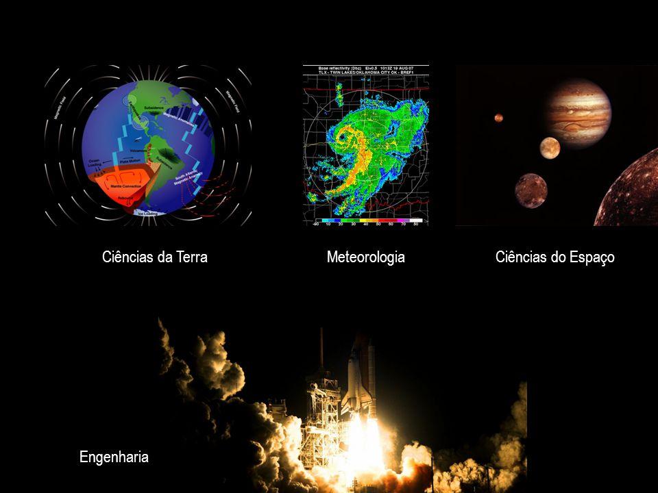 Ciências da TerraMeteorologiaCiências do Espaço Engenharia