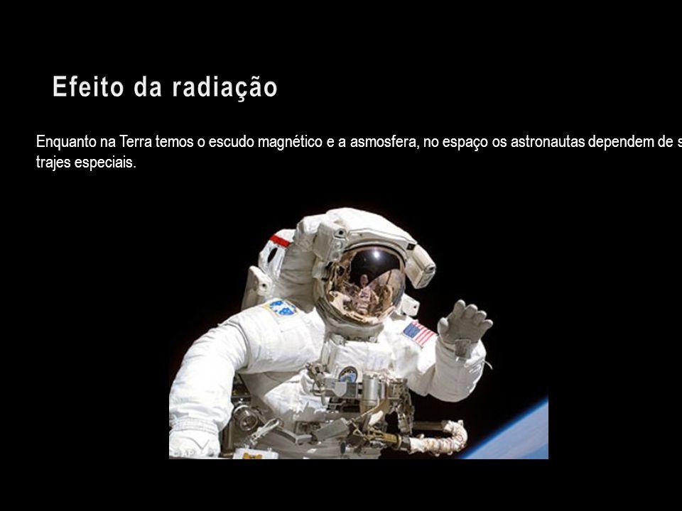 Enquanto na Terra temos o escudo magnético e a asmosfera, no espaço os astronautas dependem de seus trajes especiais.