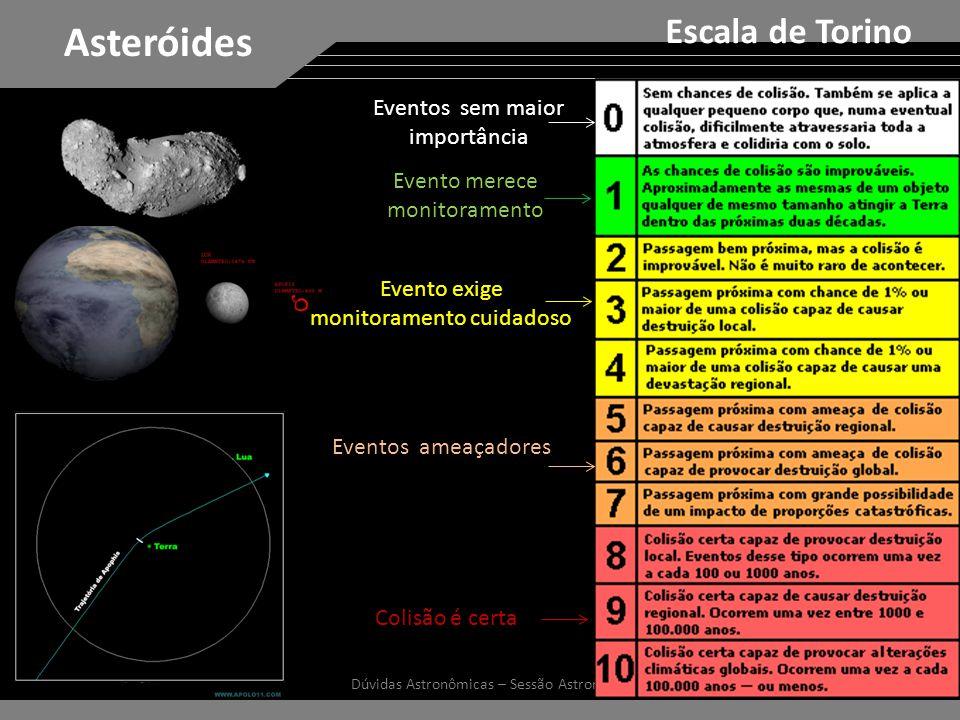 10 Dúvidas Astronômicas – Sessão Astronomia 2011 Asteróides Eventos sem maior importância Evento merece monitoramento Evento exige monitoramento cuidadoso Eventos ameaçadores Colisão é certa Escala de Torino