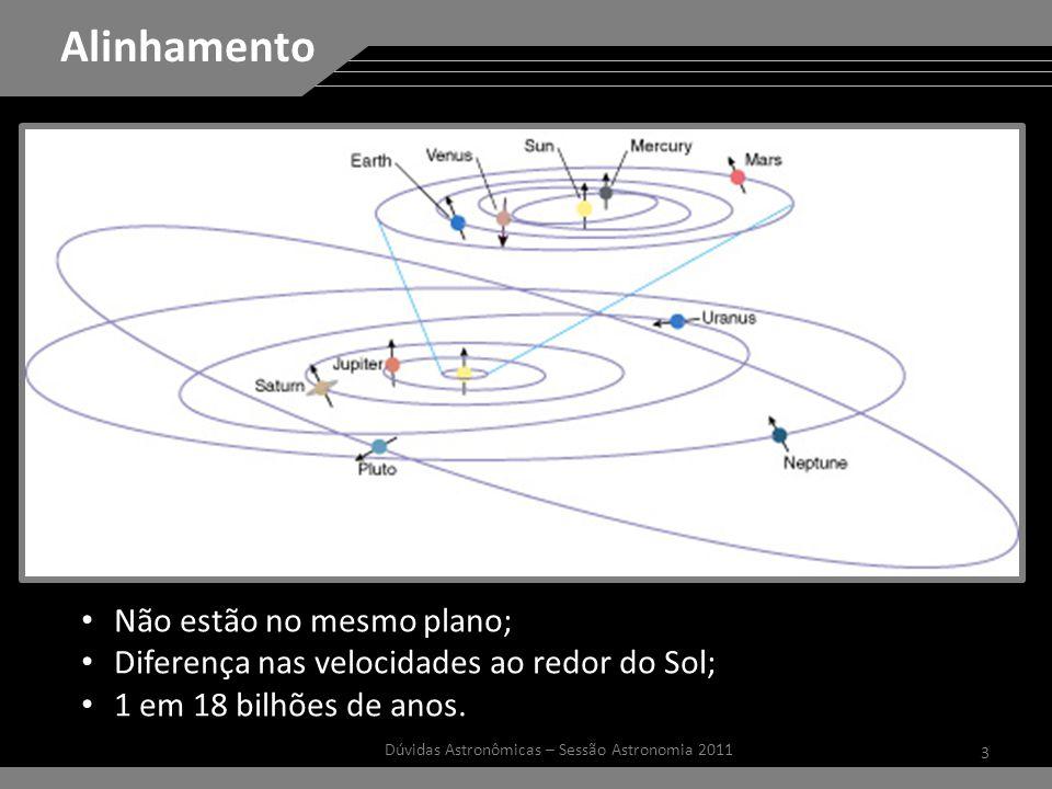3 Dúvidas Astronômicas – Sessão Astronomia 2011 Alinhamento Não estão no mesmo plano; Diferença nas velocidades ao redor do Sol; 1 em 18 bilhões de anos.