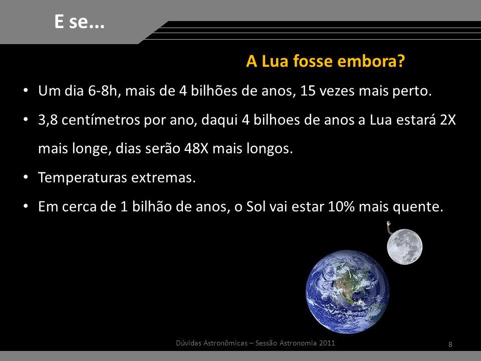 8 Dúvidas Astronômicas – Sessão Astronomia 2011 E se...