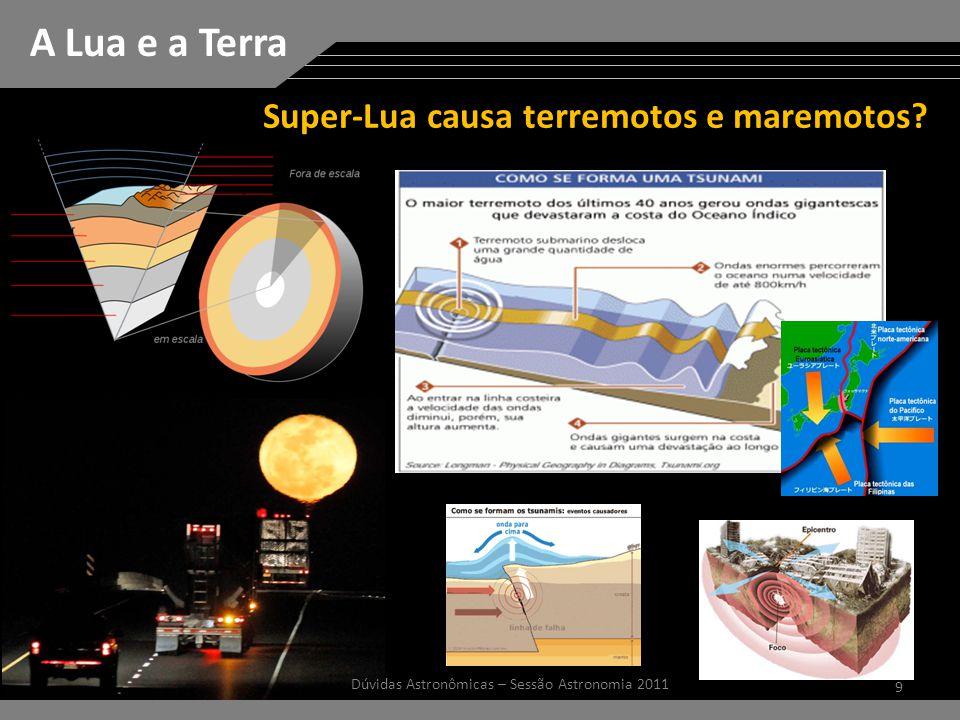 9 Dúvidas Astronômicas – Sessão Astronomia 2011 A Lua e a Terra Super-Lua causa terremotos e maremotos?