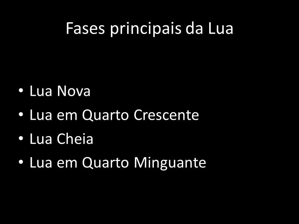 Fases principais da Lua Lua Nova Lua em Quarto Crescente Lua Cheia Lua em Quarto Minguante