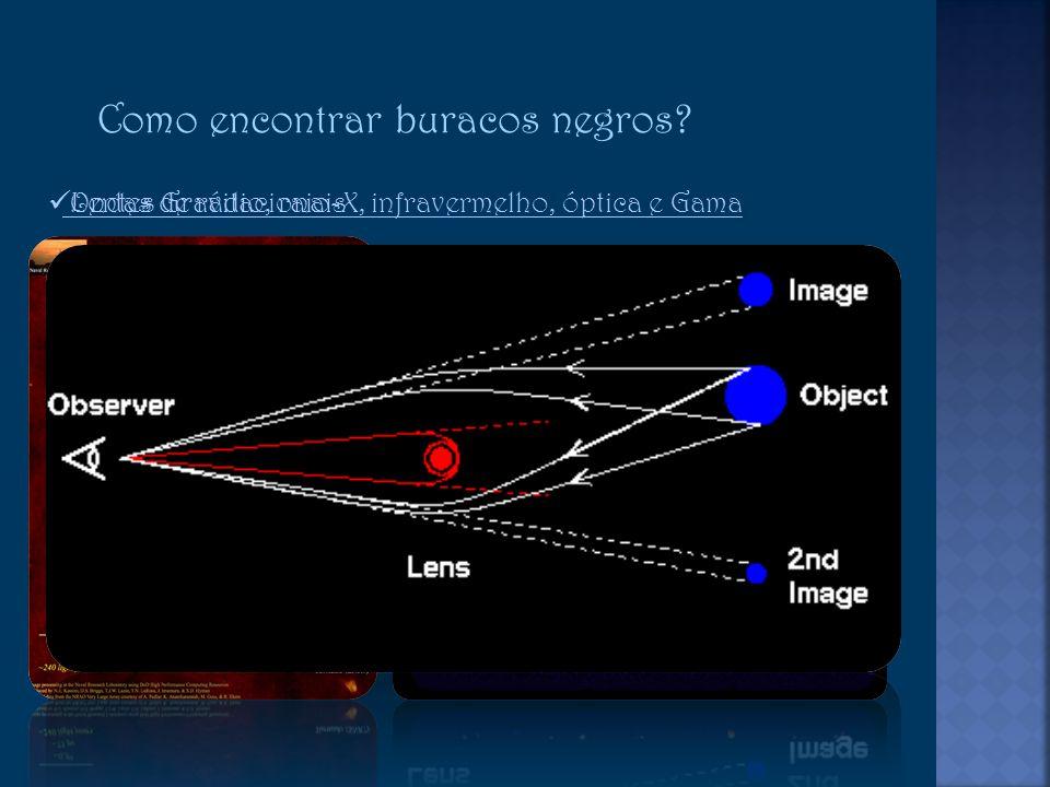 Buracos negros – o modelo