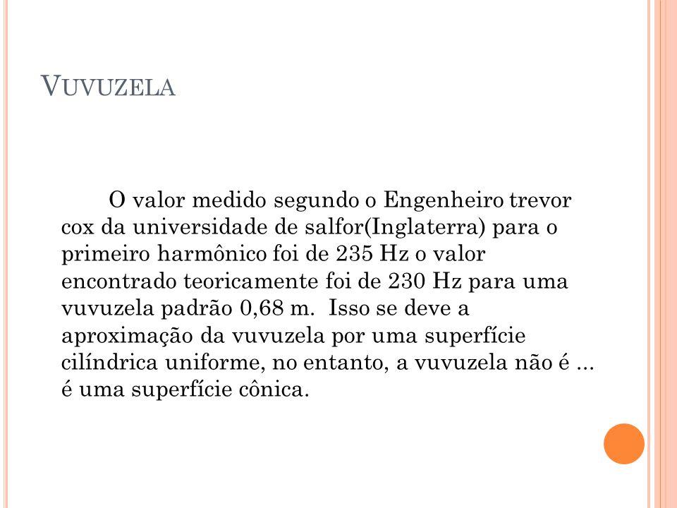 V UVUZELA O valor medido segundo o Engenheiro trevor cox da universidade de salfor(Inglaterra) para o primeiro harmônico foi de 235 Hz o valor encontr