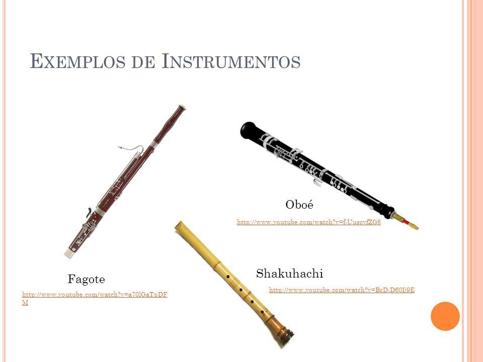 V UVUZELA O valor medido segundo o Engenheiro trevor cox da universidade de salfor(Inglaterra) para o primeiro harmônico foi de 235 Hz o valor encontrado teoricamente foi de 230 Hz para uma vuvuzela padrão 0,68 m.