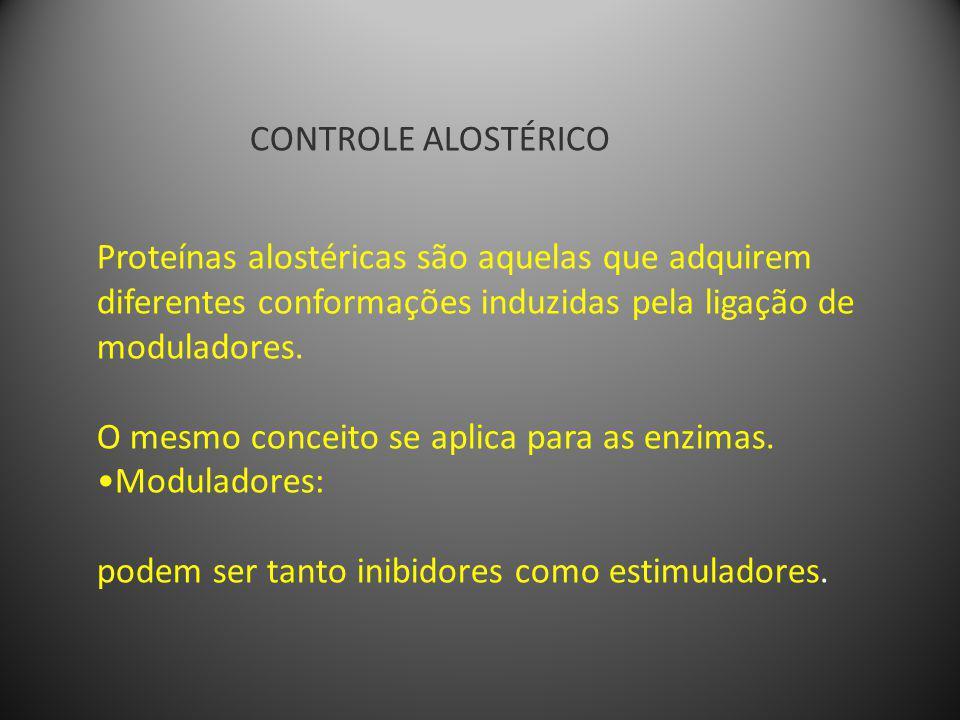 CONTROLE ALOSTÉRICO Proteínas alostéricas são aquelas que adquirem diferentes conformações induzidas pela ligação de moduladores. O mesmo conceito se