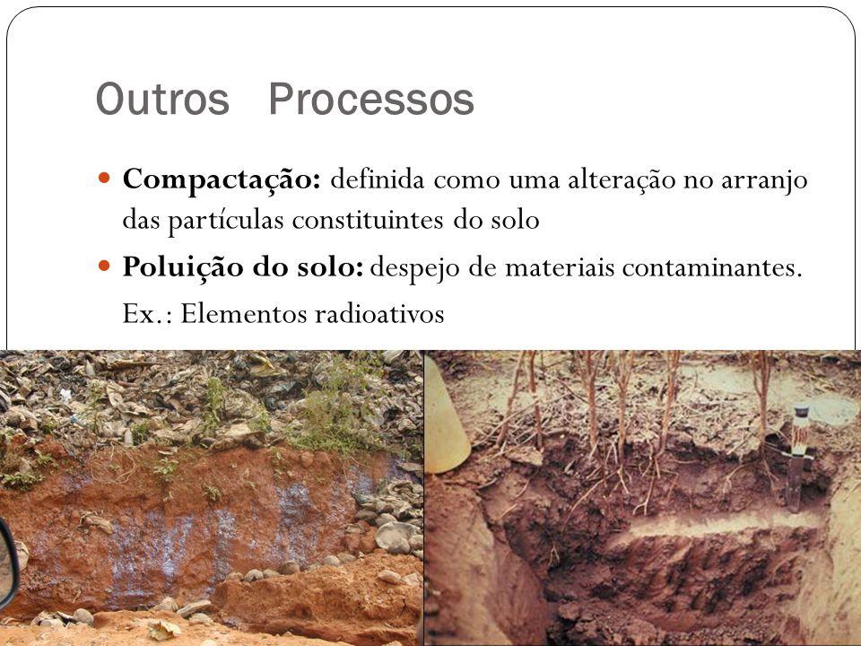 Outros Processos Compactação: definida como uma alteração no arranjo das partículas constituintes do solo Poluição do solo: despejo de materiais conta