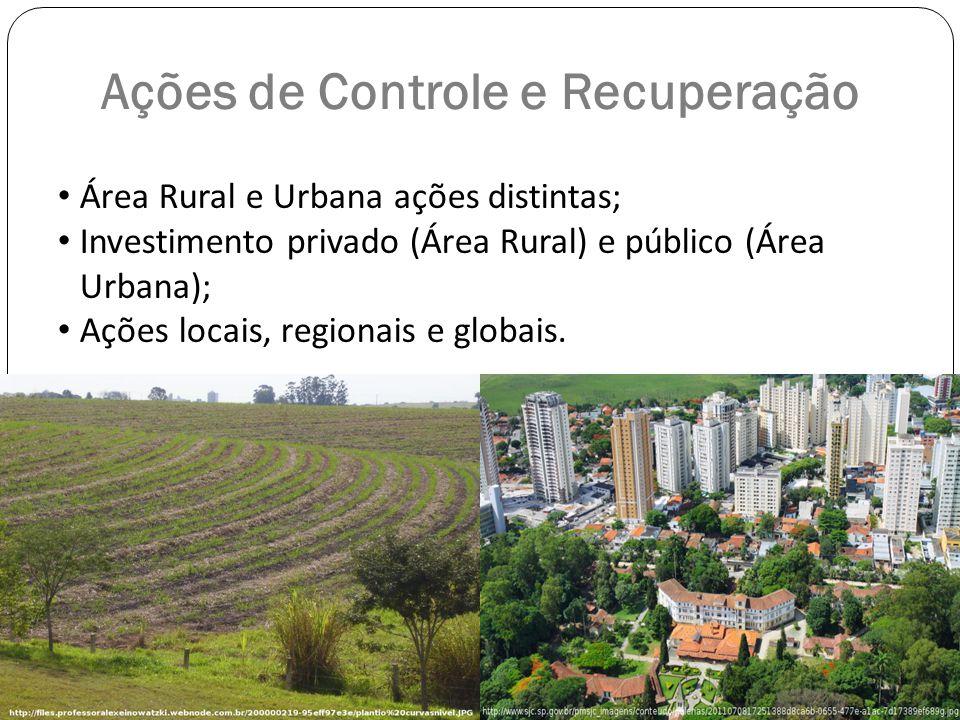 Ações de Controle e Recuperação Área Rural e Urbana ações distintas; Investimento privado (Área Rural) e público (Área Urbana); Ações locais, regionai