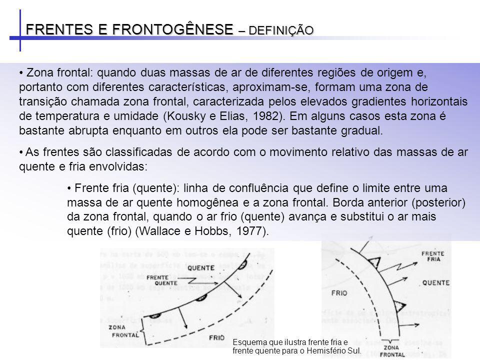 Zona frontal: quando duas massas de ar de diferentes regiões de origem e, portanto com diferentes características, aproximam-se, formam uma zona de tr