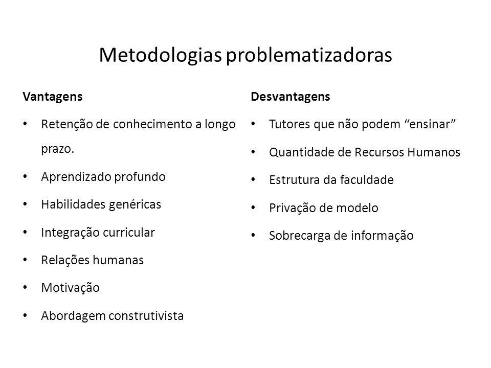 Metodologias problematizadoras Vantagens Retenção de conhecimento a longo prazo.