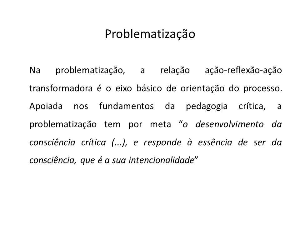 Problematização Na problematização, a relação ação-reflexão-ação transformadora é o eixo básico de orientação do processo.