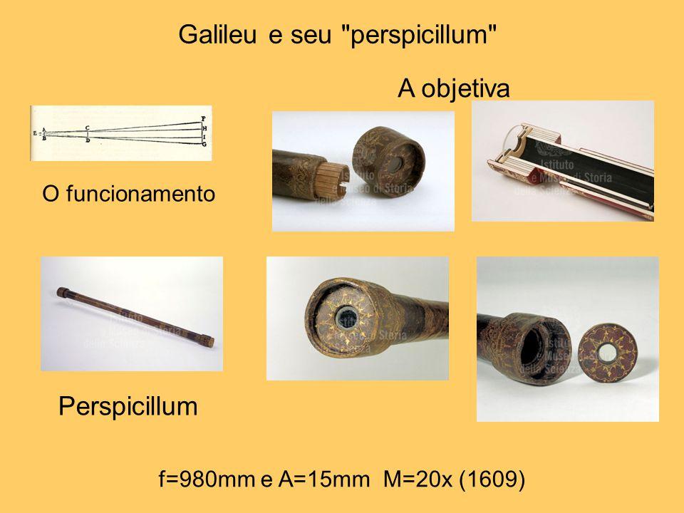 A objetiva f=980mm e A=15mm M=20x (1609) Galileu e seu perspicillum O funcionamento Perspicillum