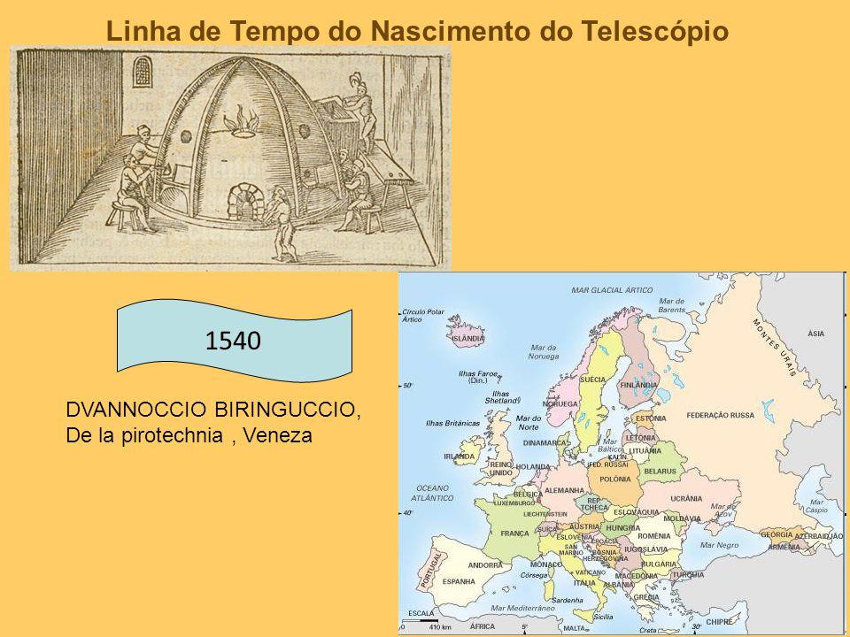 Linha de Tempo do Nascimento do Telescópio 1608 A Hans Lipperhey atribui-se a invenção do telescópio 1570–Setembro 1619 Crianças brincado com lentes De um Aprendiz De experimentação própria Cópia de outro artífice Pedido de Patente Manter o segredo Exclusividade de produção Pensão anual O pedido de patente