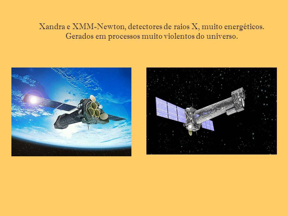 Xandra e XMM-Newton, detectores de raios X, muito energéticos. Gerados em processos muito violentos do universo.