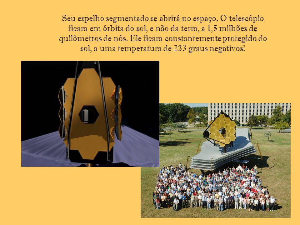 Seu espelho segmentado se abrirá no espaço. O telescópio ficara em órbita do sol, e não da terra, a 1,5 milhões de quilômetros de nós. Ele ficara cons