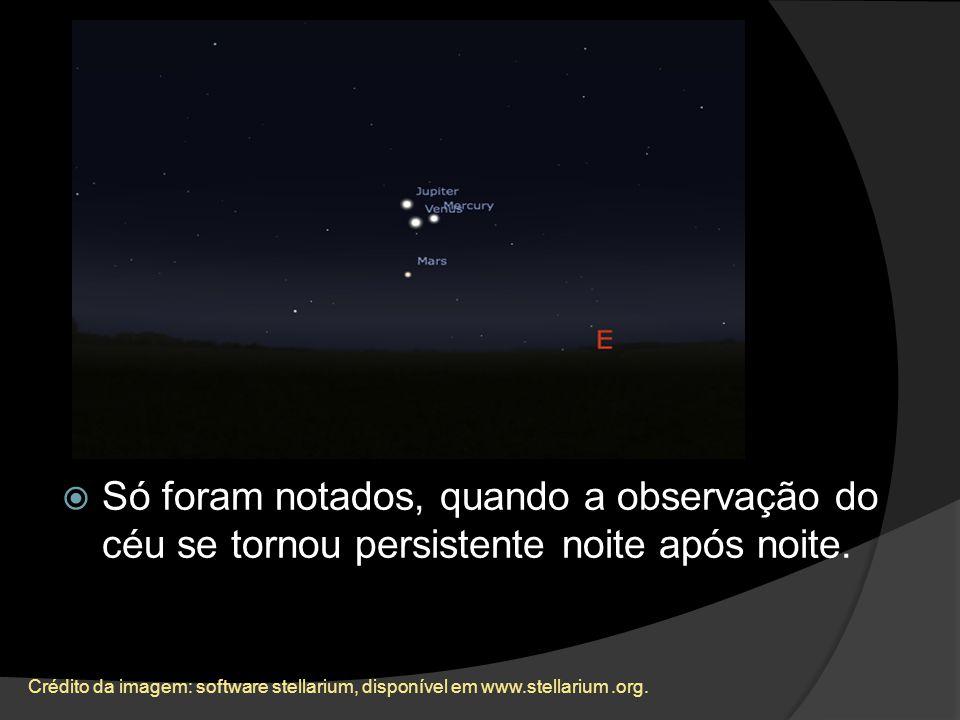 Só foram notados, quando a observação do céu se tornou persistente noite após noite. Crédito da imagem: software stellarium, disponível em www.stellar