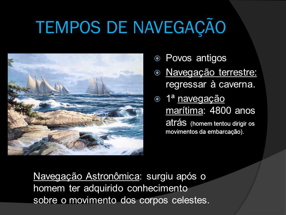 TEMPOS DE NAVEGAÇÃO Povos antigos Navegação terrestre: regressar à caverna. 1ª navegação marítima: 4800 anos atrás (homem tentou dirigir os movimentos