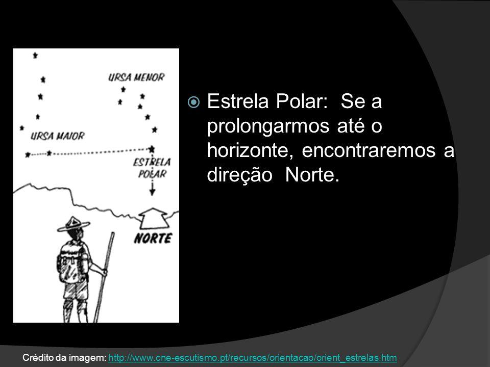 Estrela Polar: Se a prolongarmos até o horizonte, encontraremos a direção Norte. Crédito da imagem: http://www.cne-escutismo.pt/recursos/orientacao/or