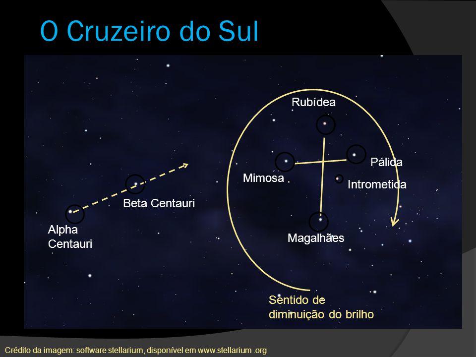 O Cruzeiro do Sul Magalhães Pálida Mimosa Rubídea Alpha Centauri Beta Centauri Intrometida Sentido de diminuição do brilho Crédito da imagem: software